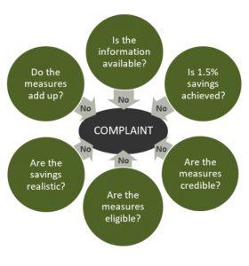 toolkit complaint